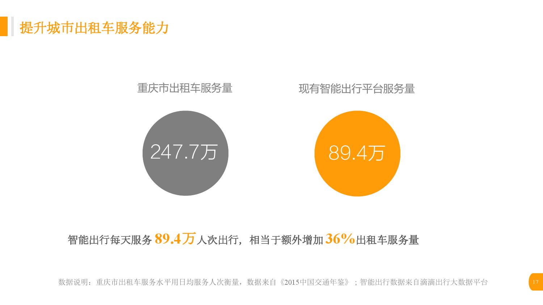 %e6%99%ba%e8%83%bd%e5%87%ba%e8%a1%8c%e5%a4%a7%e6%95%b0%e6%8d%ae%e6%8a%a5%e5%91%8a-%e9%87%8d%e5%ba%86%e7%af%87_000017