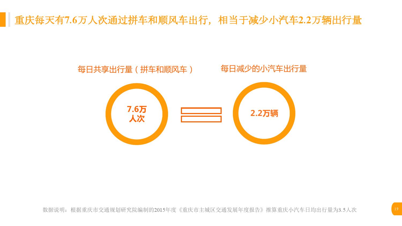 %e6%99%ba%e8%83%bd%e5%87%ba%e8%a1%8c%e5%a4%a7%e6%95%b0%e6%8d%ae%e6%8a%a5%e5%91%8a-%e9%87%8d%e5%ba%86%e7%af%87_000019