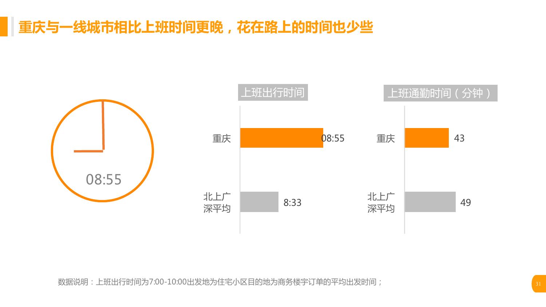 %e6%99%ba%e8%83%bd%e5%87%ba%e8%a1%8c%e5%a4%a7%e6%95%b0%e6%8d%ae%e6%8a%a5%e5%91%8a-%e9%87%8d%e5%ba%86%e7%af%87_000031