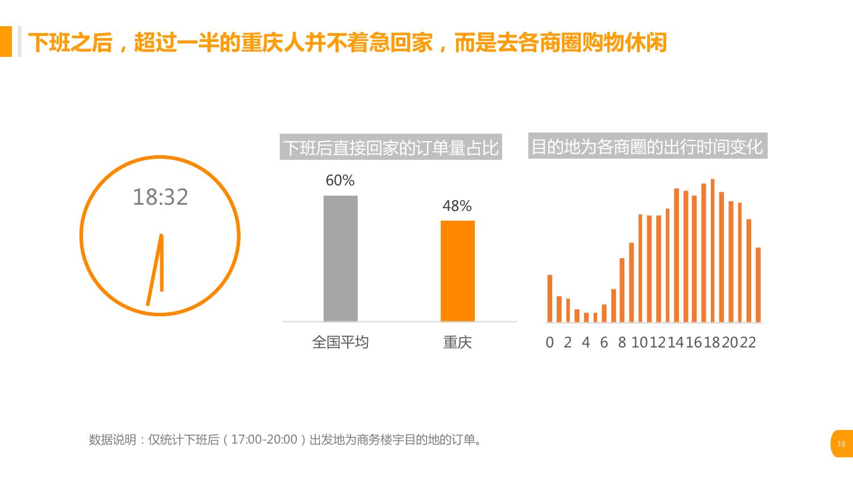 %e6%99%ba%e8%83%bd%e5%87%ba%e8%a1%8c%e5%a4%a7%e6%95%b0%e6%8d%ae%e6%8a%a5%e5%91%8a-%e9%87%8d%e5%ba%86%e7%af%87_000036