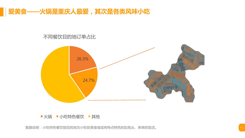 %e6%99%ba%e8%83%bd%e5%87%ba%e8%a1%8c%e5%a4%a7%e6%95%b0%e6%8d%ae%e6%8a%a5%e5%91%8a-%e9%87%8d%e5%ba%86%e7%af%87_000042