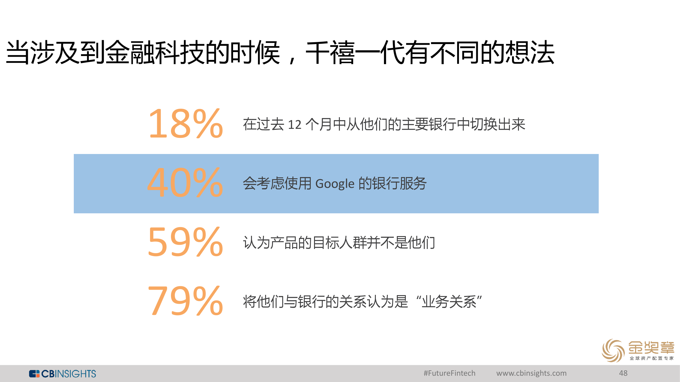 %e6%9c%aa%e6%9d%a5%e4%ba%94%e5%b9%b4%e9%87%91%e8%9e%8d%e6%9c%8d%e5%8a%a1%e8%a1%8c%e4%b8%9a%e7%9a%84%e6%a0%bc%e5%b1%80%e5%b1%95%e6%9c%9b2016_000048