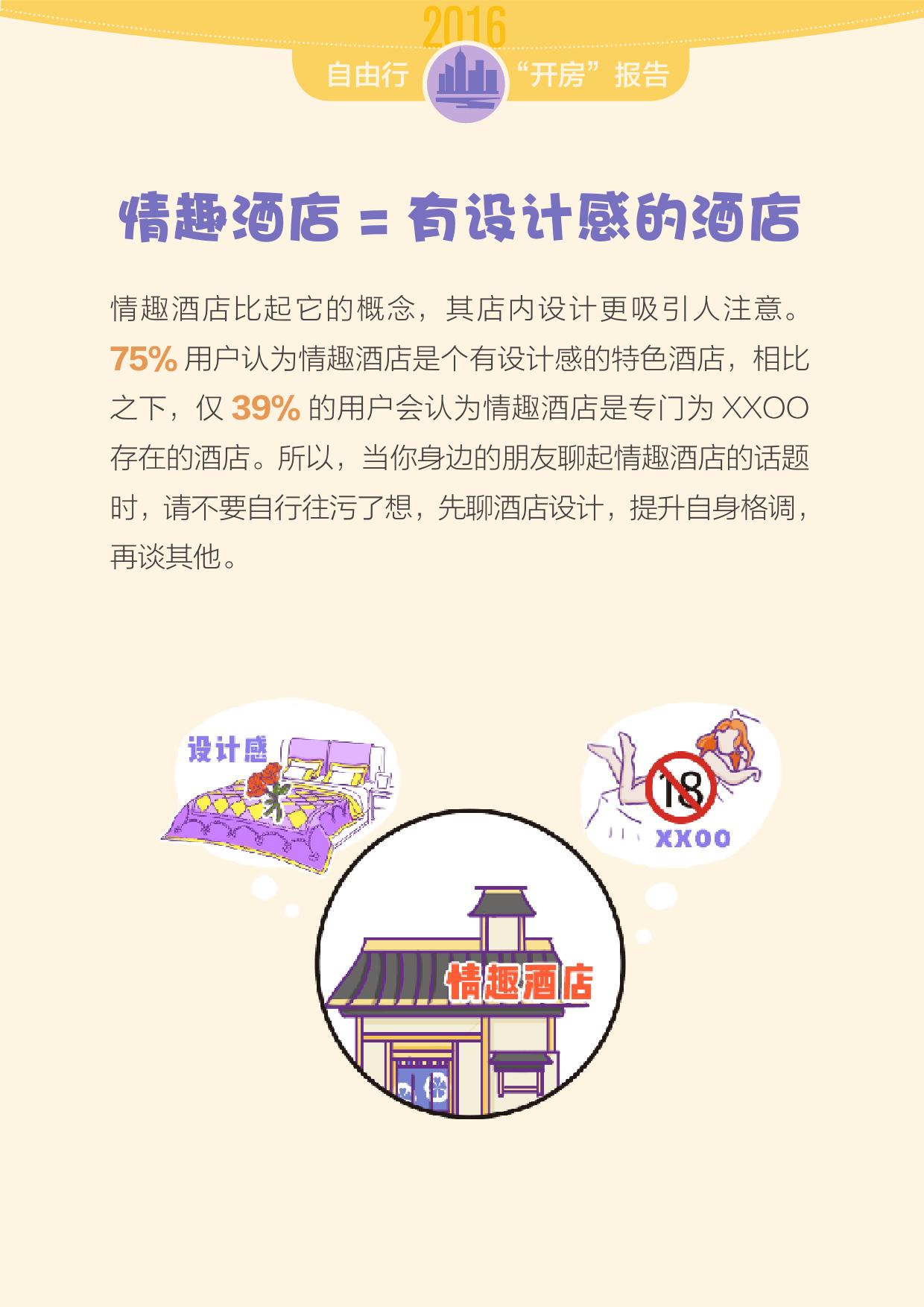%e8%87%aa%e7%94%b1%e8%a1%8c%e5%bc%80%e6%88%bf%e6%8a%a5%e5%91%8a2016_000026