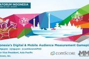 comScore:2016年印度尼西亚数字景观概况(附报告下载)