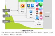 艾瑞咨询:2016年Q3中国网络广告季度市场规模为738.7亿元