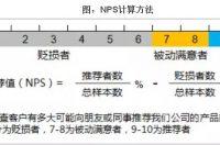 傅志华:大数据量化用户体验