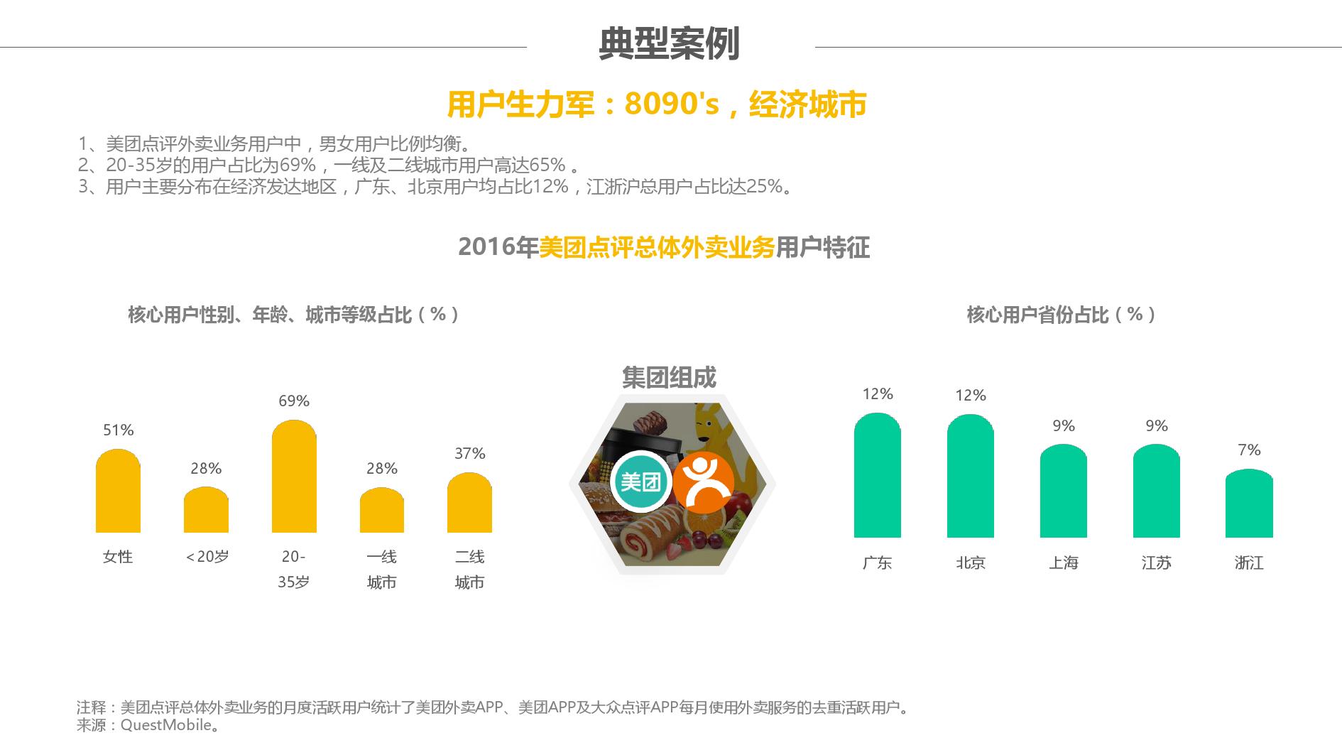 2016%e4%b8%ad%e5%9b%bd%e5%a4%96%e5%8d%96o2o%e8%a1%8c%e4%b8%9a%e6%b4%9e%e5%af%9f%e6%8a%a5%e5%91%8a_000006