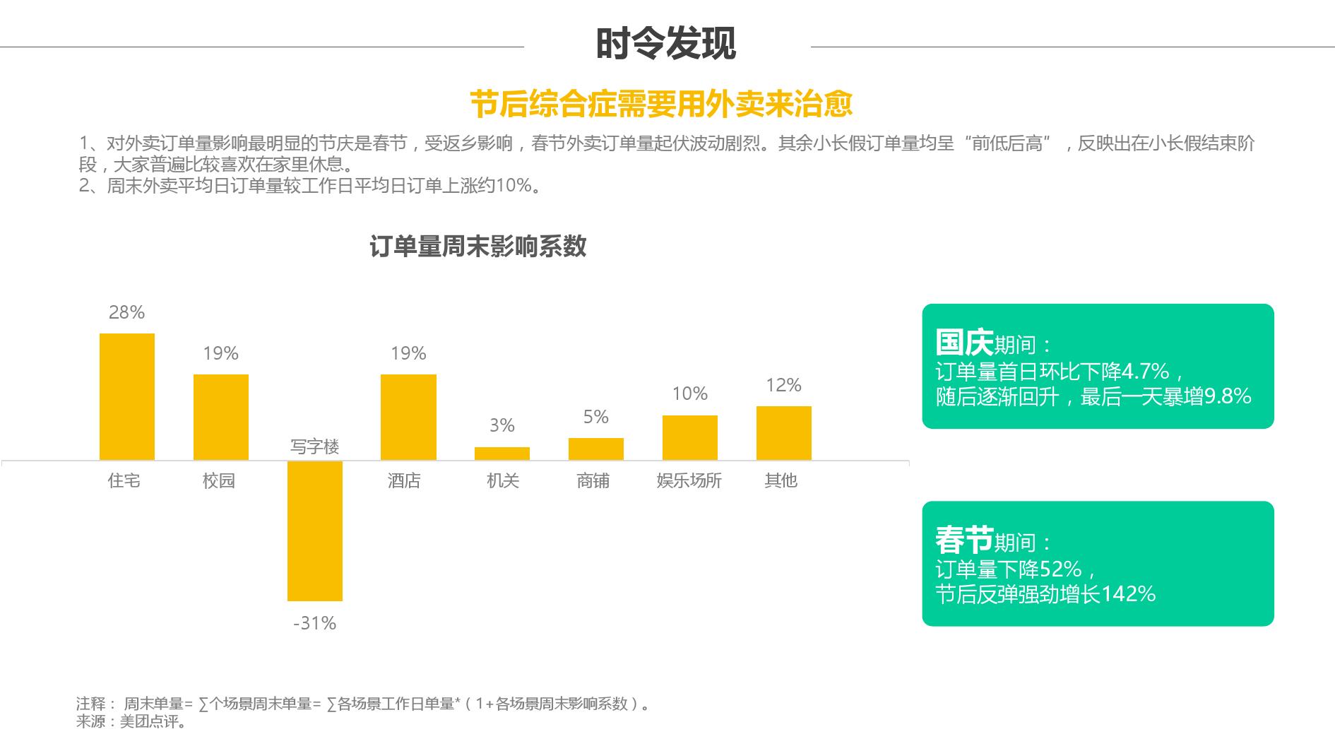 2016%e4%b8%ad%e5%9b%bd%e5%a4%96%e5%8d%96o2o%e8%a1%8c%e4%b8%9a%e6%b4%9e%e5%af%9f%e6%8a%a5%e5%91%8a_000018