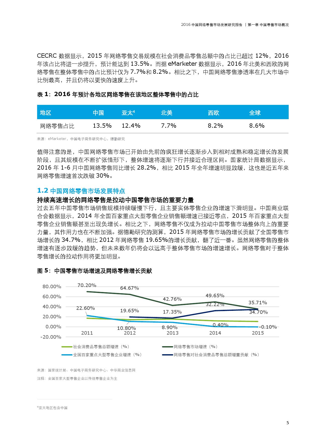 2016%e4%b8%ad%e5%9b%bd%e7%bd%91%e7%bb%9c%e9%9b%b6%e5%94%ae%e5%b8%82%e5%9c%ba%e5%8f%91%e5%b1%95%e7%a0%94%e7%a9%b6%e6%8a%a5%e5%91%8a_000009