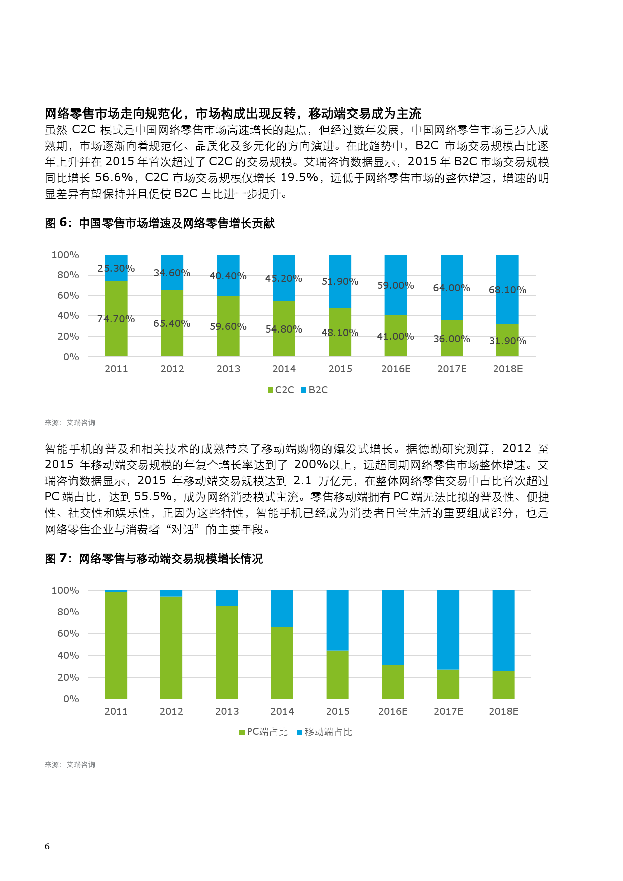 2016%e4%b8%ad%e5%9b%bd%e7%bd%91%e7%bb%9c%e9%9b%b6%e5%94%ae%e5%b8%82%e5%9c%ba%e5%8f%91%e5%b1%95%e7%a0%94%e7%a9%b6%e6%8a%a5%e5%91%8a_000010