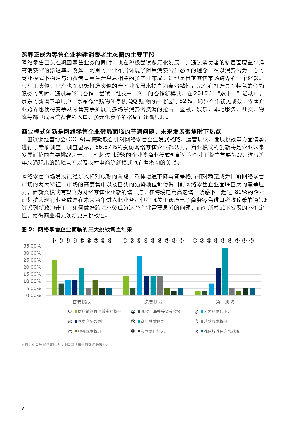 2016%e4%b8%ad%e5%9b%bd%e7%bd%91%e7%bb%9c%e9%9b%b6%e5%94%ae%e5%b8%82%e5%9c%ba%e5%8f%91%e5%b1%95%e7%a0%94%e7%a9%b6%e6%8a%a5%e5%91%8a_000012