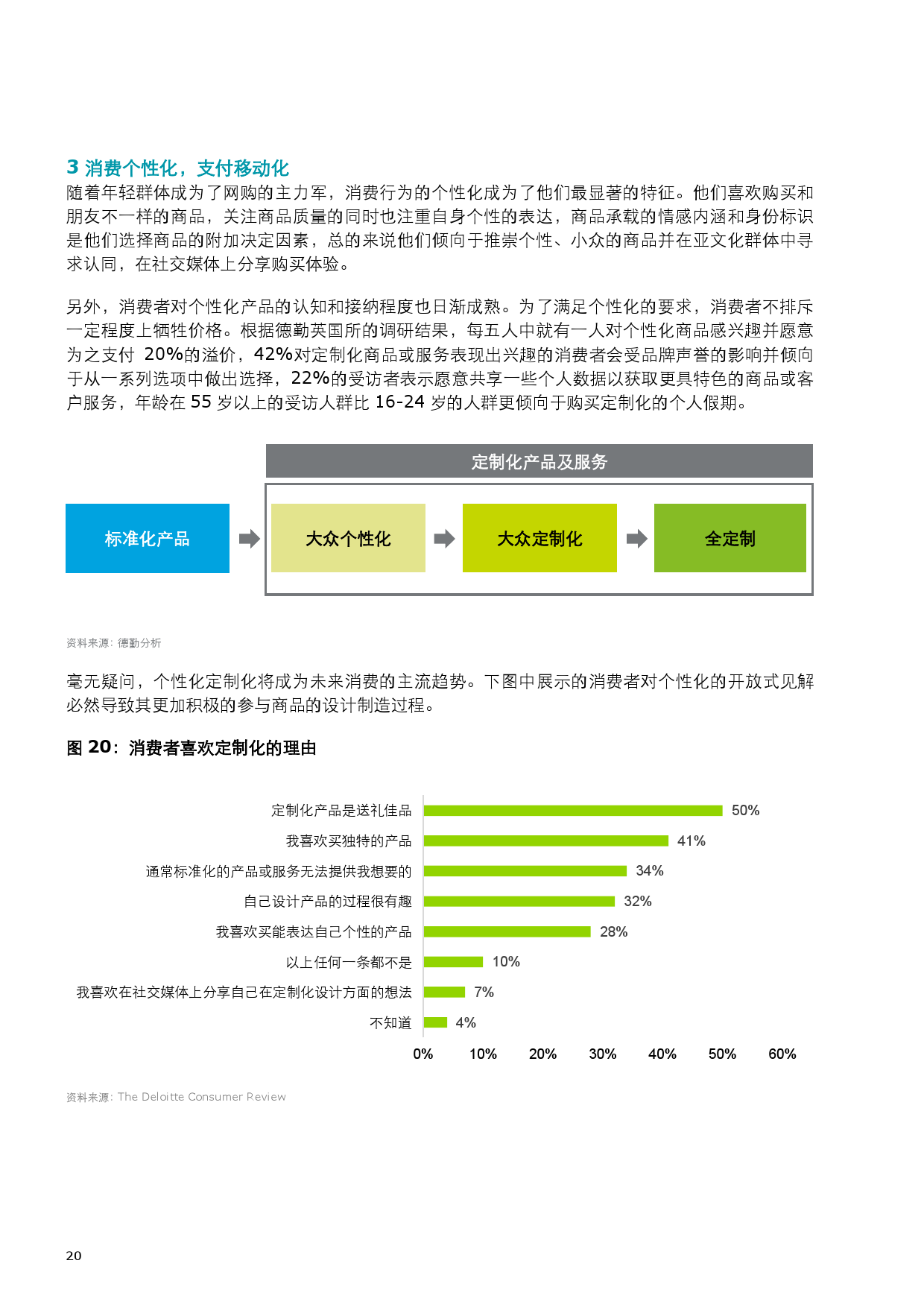 2016%e4%b8%ad%e5%9b%bd%e7%bd%91%e7%bb%9c%e9%9b%b6%e5%94%ae%e5%b8%82%e5%9c%ba%e5%8f%91%e5%b1%95%e7%a0%94%e7%a9%b6%e6%8a%a5%e5%91%8a_000024