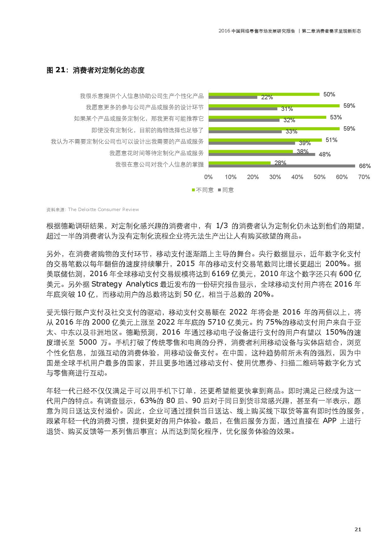 2016%e4%b8%ad%e5%9b%bd%e7%bd%91%e7%bb%9c%e9%9b%b6%e5%94%ae%e5%b8%82%e5%9c%ba%e5%8f%91%e5%b1%95%e7%a0%94%e7%a9%b6%e6%8a%a5%e5%91%8a_000025