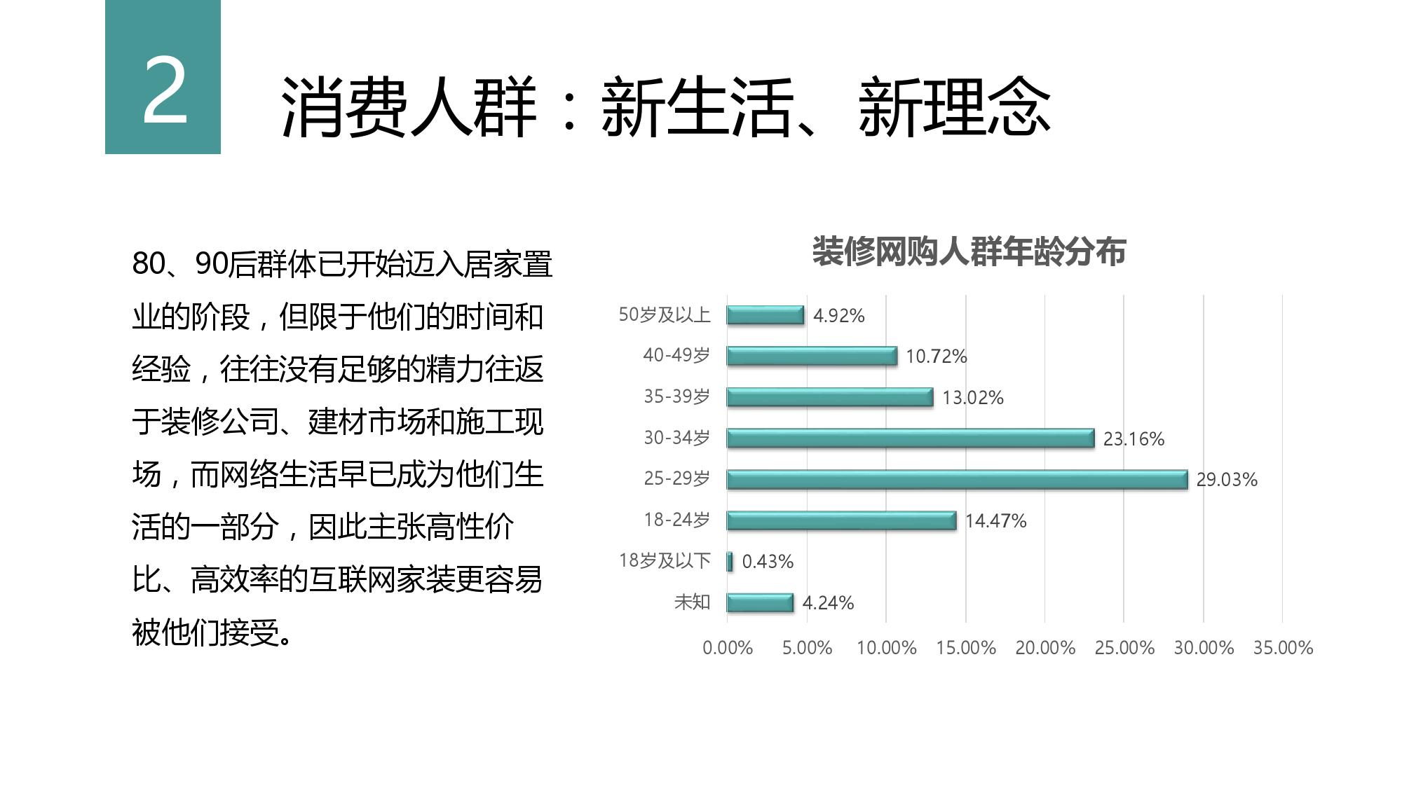 2016%e4%ba%92%e8%81%94%e7%bd%91%e5%ae%b6%e8%a3%85%e7%99%bd%e7%9a%ae%e4%b9%a6-%e7%bd%91%e6%98%93%e5%ae%b6%e5%b1%85_000010