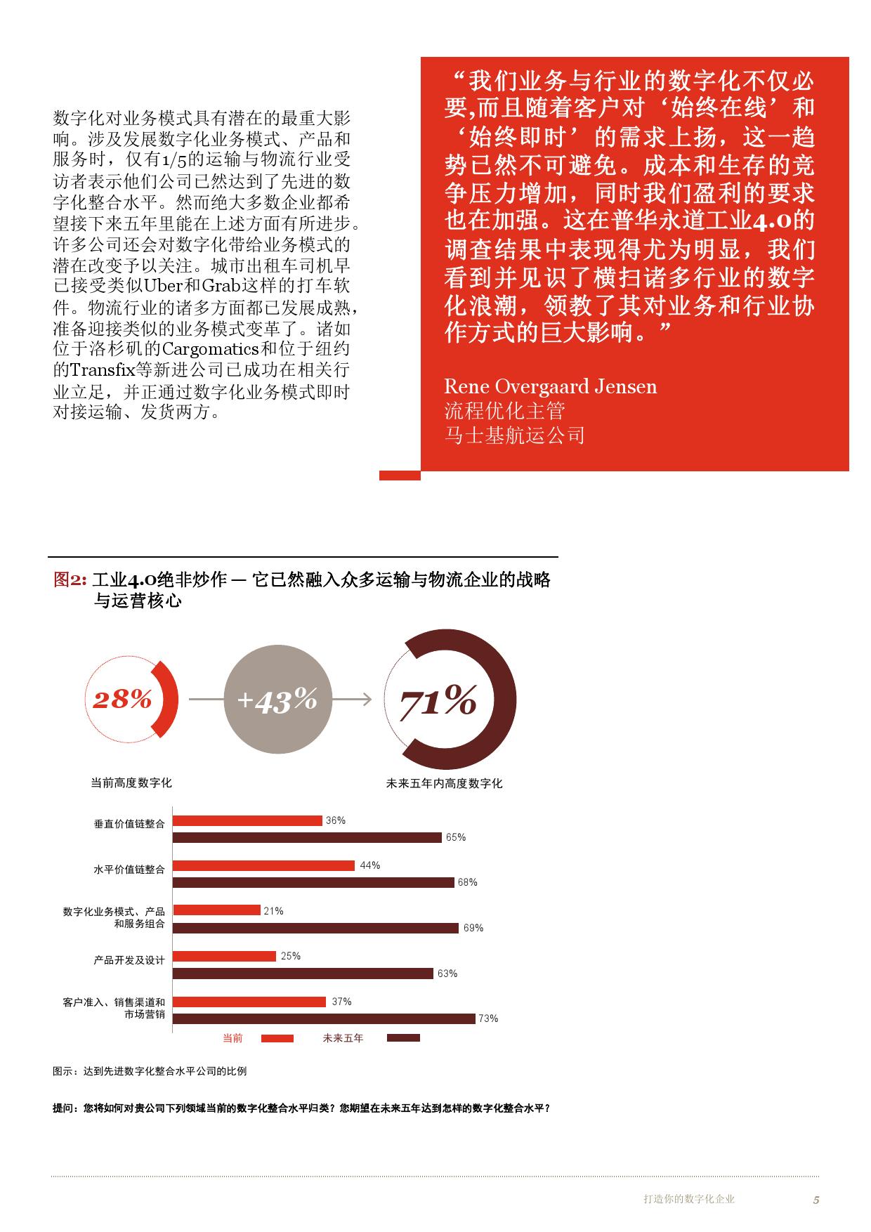 2016%e5%85%a8%e7%90%83%e5%b7%a5%e4%b8%9a4-0%e8%b0%83%e7%a0%94_000005