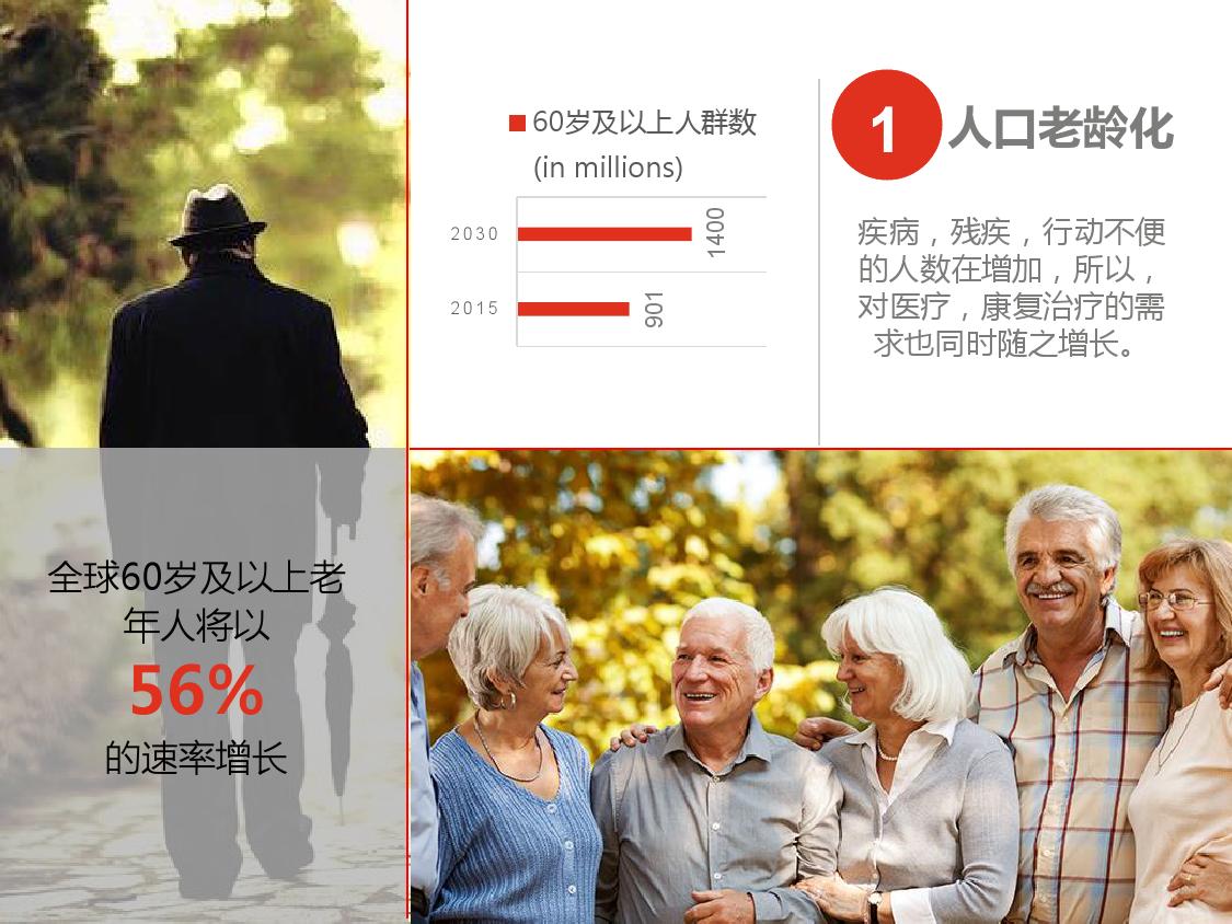 2016%e5%8c%bb%e7%96%97%e6%9c%ba%e5%99%a8%e4%ba%ba%e5%ae%8f%e8%a7%82%e5%ba%94%e7%94%a8%e8%b6%8b%e5%8a%bf%e4%b8%8e%e7%a0%94%e7%a9%b6%e6%96%b9%e5%90%91_000013