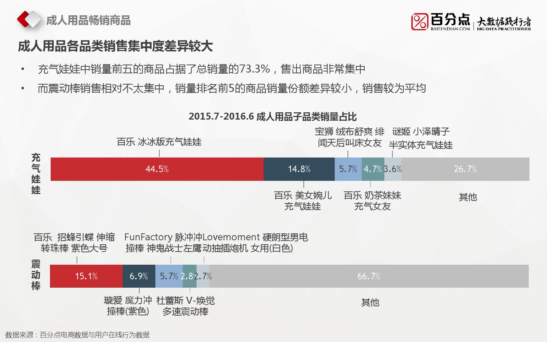 2016%e5%a4%a7%e4%ba%ba%e7%94%a8%e5%93%81%e7%94%b5%e5%95%86%e5%a4%a7%e6%95%b0%e6%8d%ae%e5%88%86%e6%9e%90%e6%8a%a5%e5%91%8a_000012