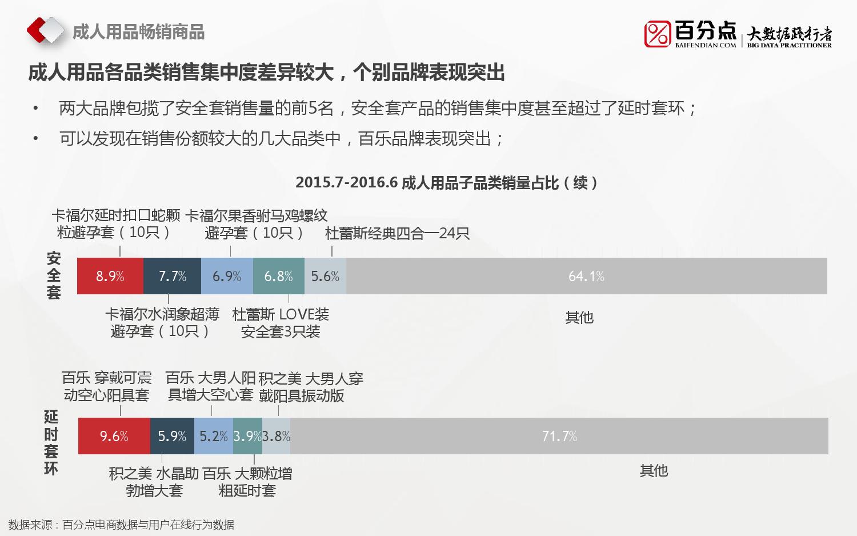 2016%e5%a4%a7%e4%ba%ba%e7%94%a8%e5%93%81%e7%94%b5%e5%95%86%e5%a4%a7%e6%95%b0%e6%8d%ae%e5%88%86%e6%9e%90%e6%8a%a5%e5%91%8a_000013