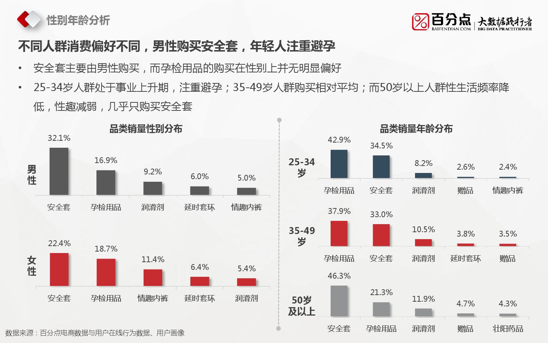 2016%e5%a4%a7%e4%ba%ba%e7%94%a8%e5%93%81%e7%94%b5%e5%95%86%e5%a4%a7%e6%95%b0%e6%8d%ae%e5%88%86%e6%9e%90%e6%8a%a5%e5%91%8a_000016