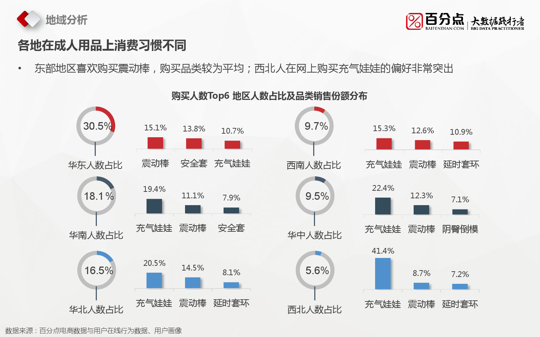 2016%e5%a4%a7%e4%ba%ba%e7%94%a8%e5%93%81%e7%94%b5%e5%95%86%e5%a4%a7%e6%95%b0%e6%8d%ae%e5%88%86%e6%9e%90%e6%8a%a5%e5%91%8a_000018