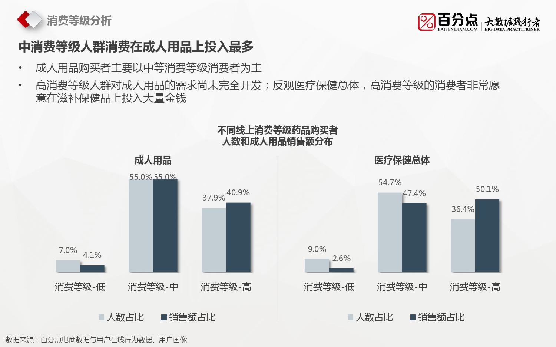 2016%e5%a4%a7%e4%ba%ba%e7%94%a8%e5%93%81%e7%94%b5%e5%95%86%e5%a4%a7%e6%95%b0%e6%8d%ae%e5%88%86%e6%9e%90%e6%8a%a5%e5%91%8a_000019