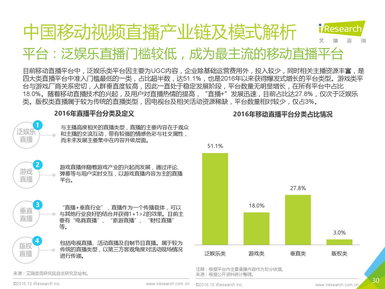 2016%e5%b9%b4%e4%b8%ad%e5%9b%bd%e7%a7%bb%e5%8a%a8%e8%a7%86%e9%a2%91%e7%9b%b4%e6%92%ad%e5%b8%82%e5%9c%ba%e7%a0%94%e7%a9%b6%e6%8a%a5%e5%91%8a_000030