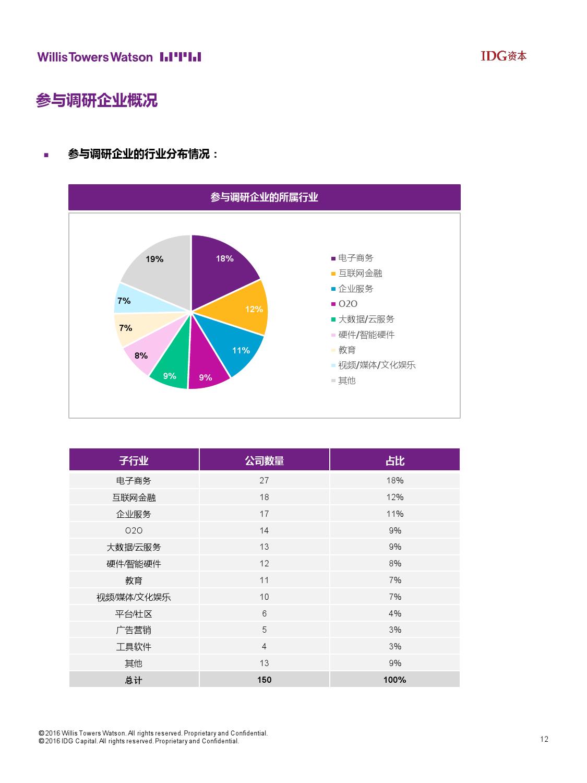 2016%e5%b9%b4%e5%87%86%e7%8b%ac%e8%a7%92%e5%85%bd%e5%85%ac%e5%8f%b8%e8%96%aa%e9%85%ac%e8%b0%83%e7%a0%94%e6%8a%a5%e5%91%8a_000012