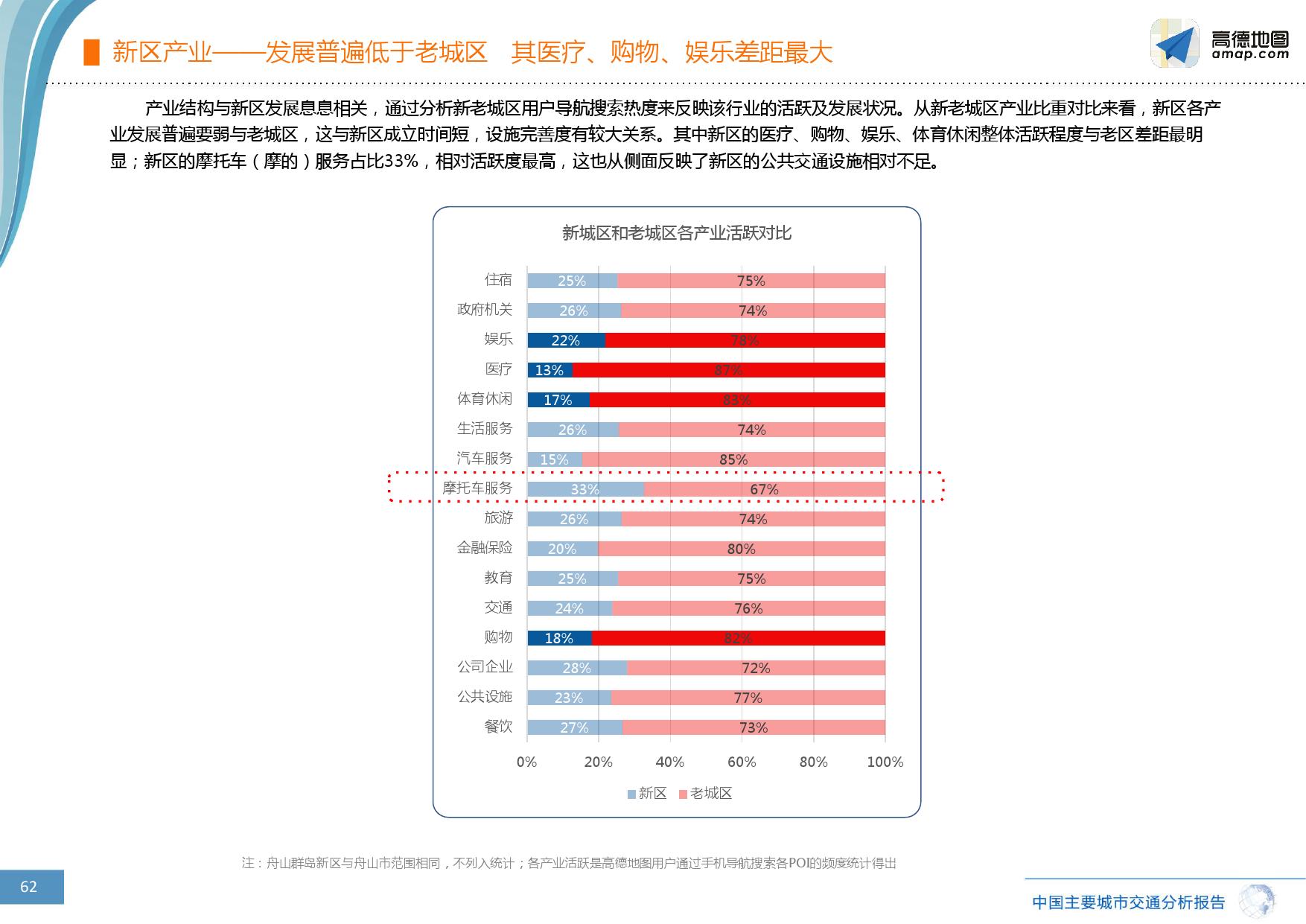 2016%e5%b9%b4q3%e4%b8%ad%e5%9b%bd%e4%b8%bb%e8%a6%81%e5%9f%8e%e5%b8%82%e4%ba%a4%e9%80%9a%e5%88%86%e6%9e%90%e6%8a%a5%e5%91%8a_000062