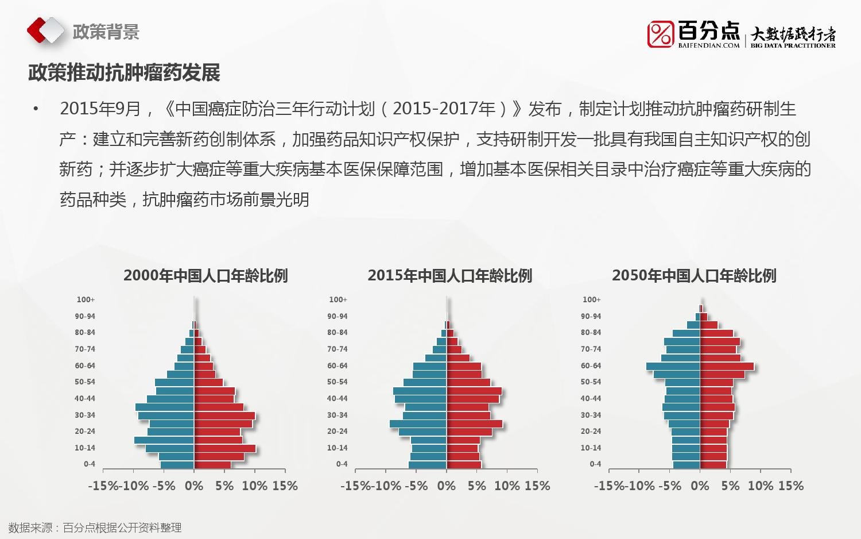 2016%e6%8a%97%e8%82%bf%e7%98%a4%e8%8d%af%e7%94%b5%e5%95%86%e5%a4%a7%e6%95%b0%e6%8d%ae%e5%88%86%e6%9e%90%e6%8a%a5%e5%91%8a_000006