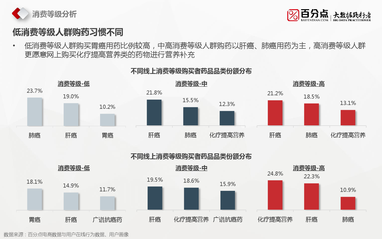2016%e6%8a%97%e8%82%bf%e7%98%a4%e8%8d%af%e7%94%b5%e5%95%86%e5%a4%a7%e6%95%b0%e6%8d%ae%e5%88%86%e6%9e%90%e6%8a%a5%e5%91%8a_000023
