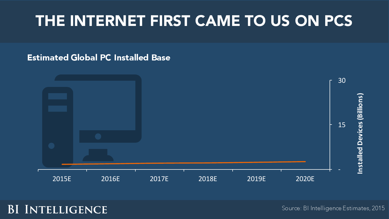 internet-of-everything-2016_000002