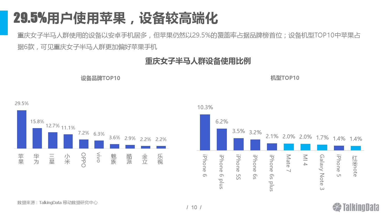 talkingdata%e9%87%8d%e5%ba%86%e5%9b%bd%e9%99%85%e5%a5%b3%e5%ad%90%e5%8d%8a%e7%a8%8b%e9%a9%ac%e6%8b%89%e6%9d%be%e8%b5%9b%e4%ba%ba%e7%be%a4%e6%b4%9e%e5%af%9f%e6%8a%a5%e5%91%8a_000010