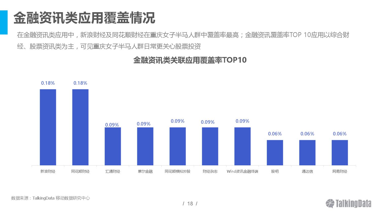 talkingdata%e9%87%8d%e5%ba%86%e5%9b%bd%e9%99%85%e5%a5%b3%e5%ad%90%e5%8d%8a%e7%a8%8b%e9%a9%ac%e6%8b%89%e6%9d%be%e8%b5%9b%e4%ba%ba%e7%be%a4%e6%b4%9e%e5%af%9f%e6%8a%a5%e5%91%8a_000018
