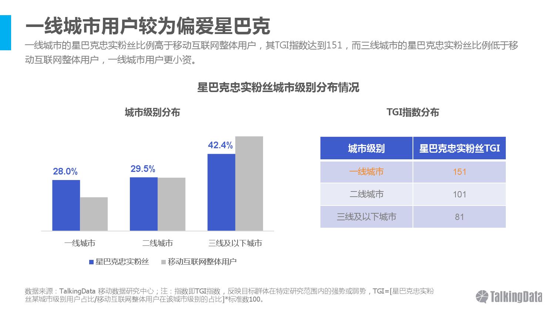talkingdata-2016%e5%b9%b4%e6%98%9f%e5%b7%b4%e5%85%8b%e5%bf%a0%e5%ae%9e%e7%b2%89%e4%b8%9d%e4%ba%ba%e7%be%a4%e6%b4%9e%e5%af%9f_000008