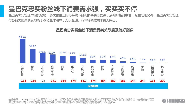 talkingdata-2016%e5%b9%b4%e6%98%9f%e5%b7%b4%e5%85%8b%e5%bf%a0%e5%ae%9e%e7%b2%89%e4%b8%9d%e4%ba%ba%e7%be%a4%e6%b4%9e%e5%af%9f_000015