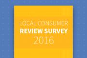 BrightLocal:调查发现超过80%的网民相信网上评价