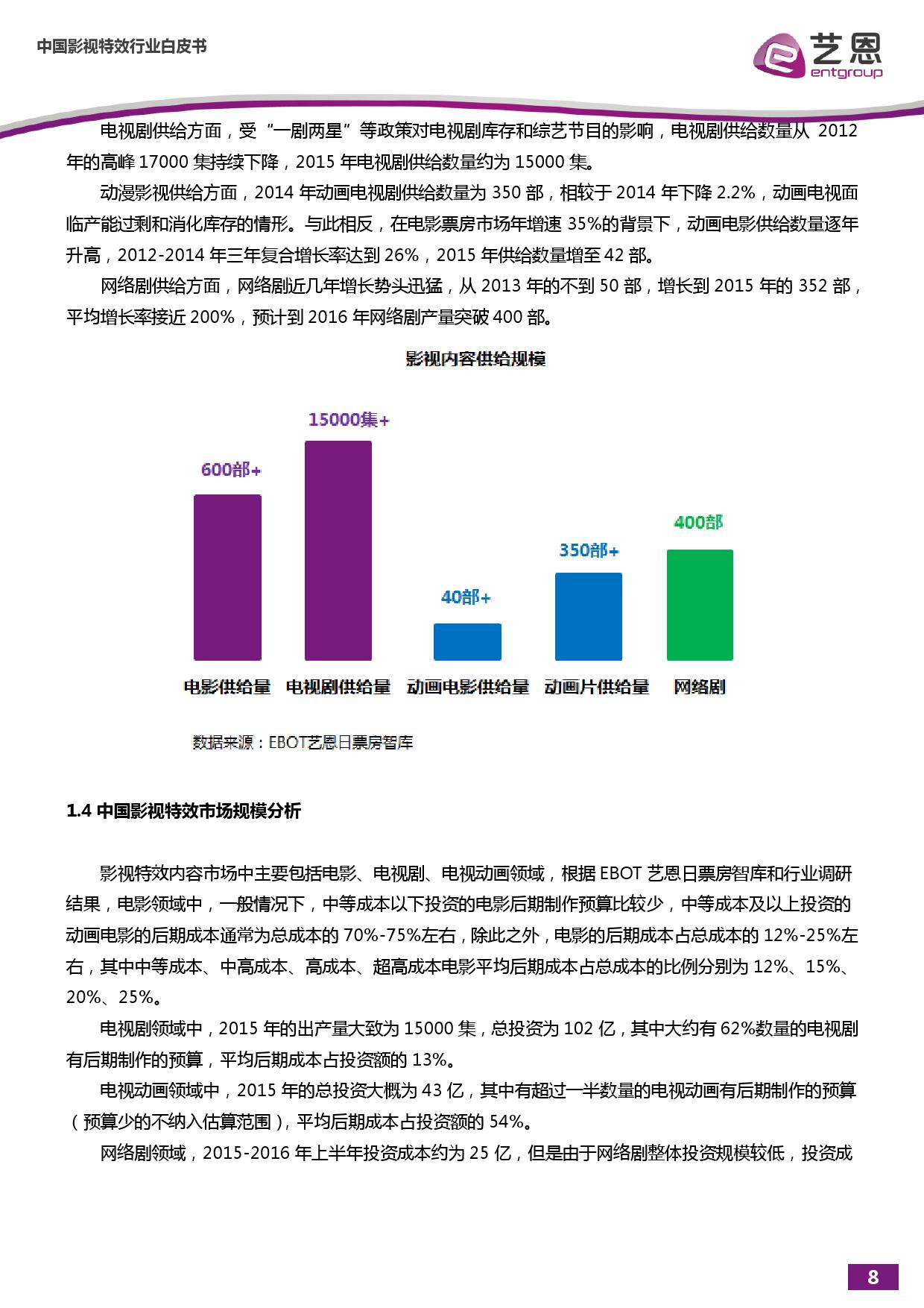%e4%b8%ad%e5%9b%bd%e5%bd%b1%e8%a7%86%e7%89%b9%e6%95%88%e5%b8%82%e5%9c%ba%e7%a0%94%e7%a9%b6%e6%8a%a5%e5%91%8a_000009