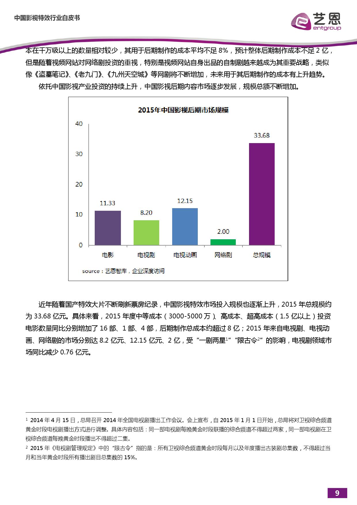 %e4%b8%ad%e5%9b%bd%e5%bd%b1%e8%a7%86%e7%89%b9%e6%95%88%e5%b8%82%e5%9c%ba%e7%a0%94%e7%a9%b6%e6%8a%a5%e5%91%8a_000010