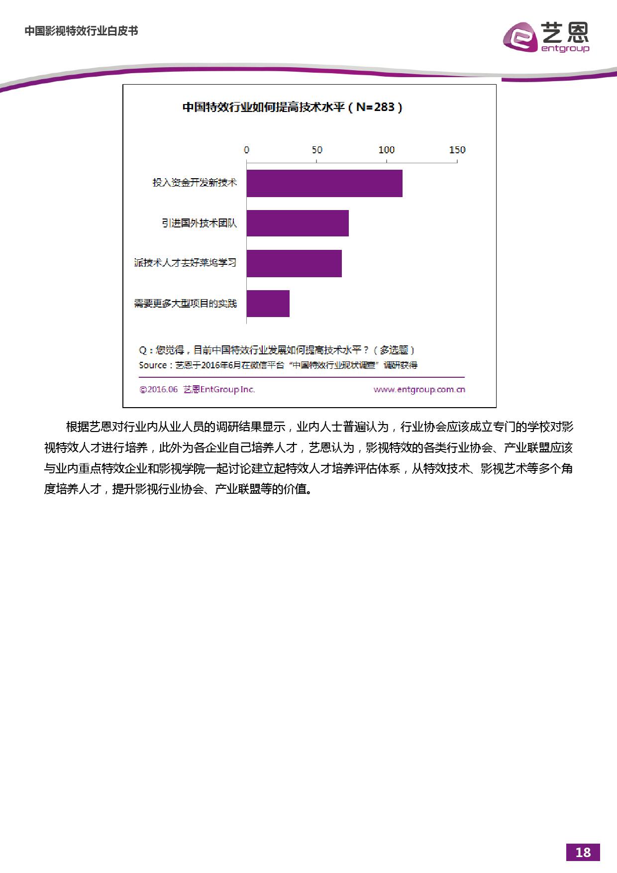 %e4%b8%ad%e5%9b%bd%e5%bd%b1%e8%a7%86%e7%89%b9%e6%95%88%e5%b8%82%e5%9c%ba%e7%a0%94%e7%a9%b6%e6%8a%a5%e5%91%8a_000019