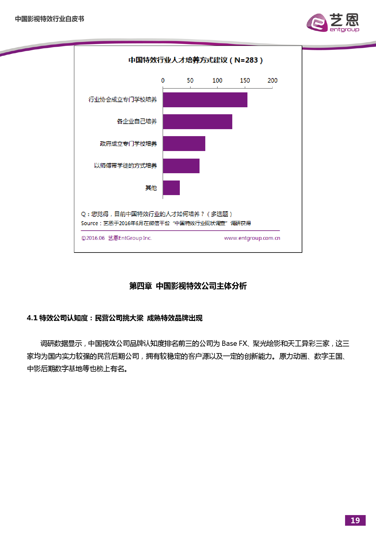 %e4%b8%ad%e5%9b%bd%e5%bd%b1%e8%a7%86%e7%89%b9%e6%95%88%e5%b8%82%e5%9c%ba%e7%a0%94%e7%a9%b6%e6%8a%a5%e5%91%8a_000020