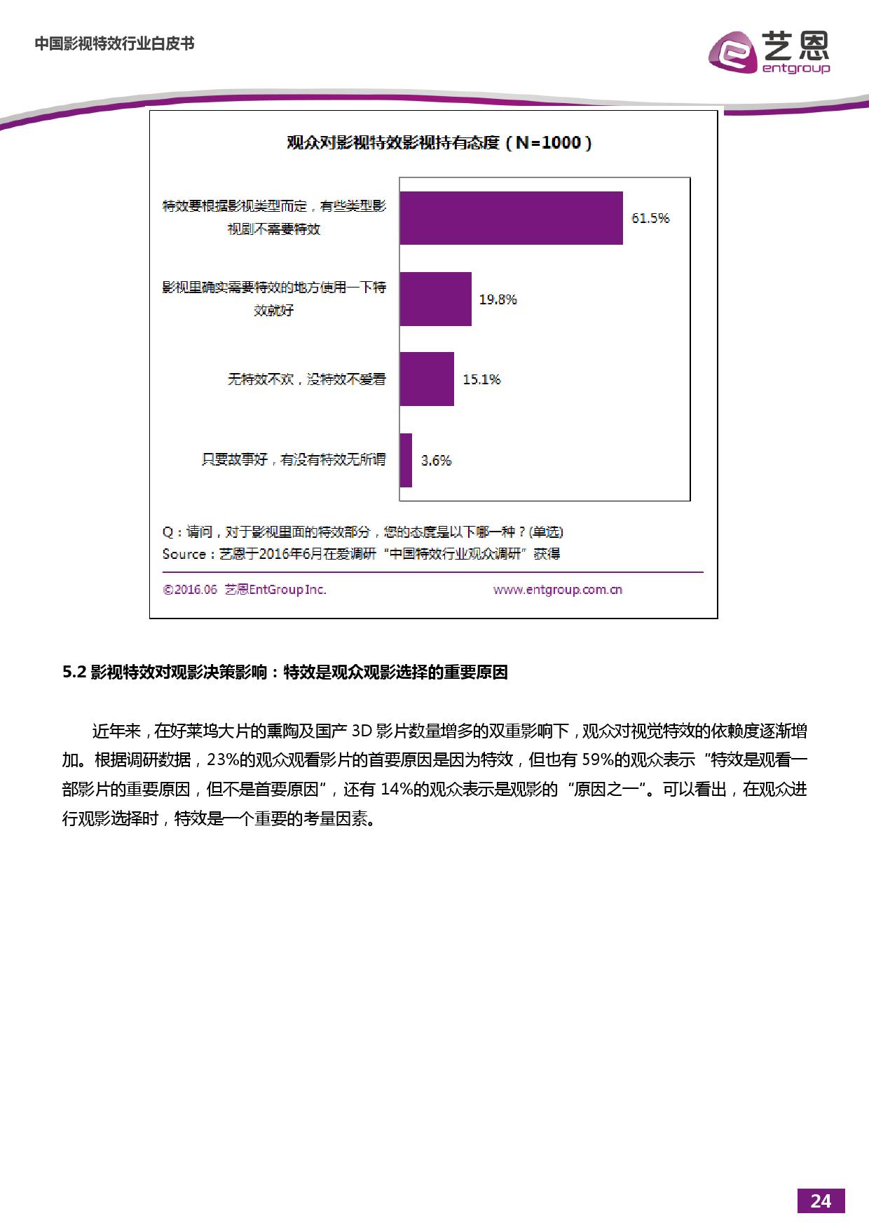 %e4%b8%ad%e5%9b%bd%e5%bd%b1%e8%a7%86%e7%89%b9%e6%95%88%e5%b8%82%e5%9c%ba%e7%a0%94%e7%a9%b6%e6%8a%a5%e5%91%8a_000025