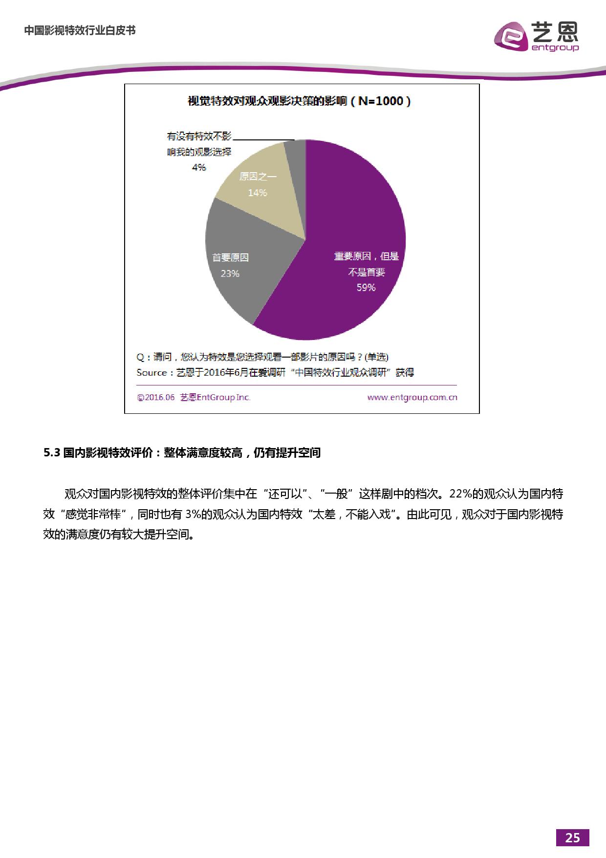 %e4%b8%ad%e5%9b%bd%e5%bd%b1%e8%a7%86%e7%89%b9%e6%95%88%e5%b8%82%e5%9c%ba%e7%a0%94%e7%a9%b6%e6%8a%a5%e5%91%8a_000026