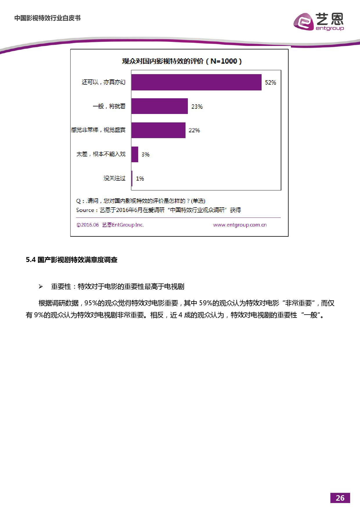 %e4%b8%ad%e5%9b%bd%e5%bd%b1%e8%a7%86%e7%89%b9%e6%95%88%e5%b8%82%e5%9c%ba%e7%a0%94%e7%a9%b6%e6%8a%a5%e5%91%8a_000027