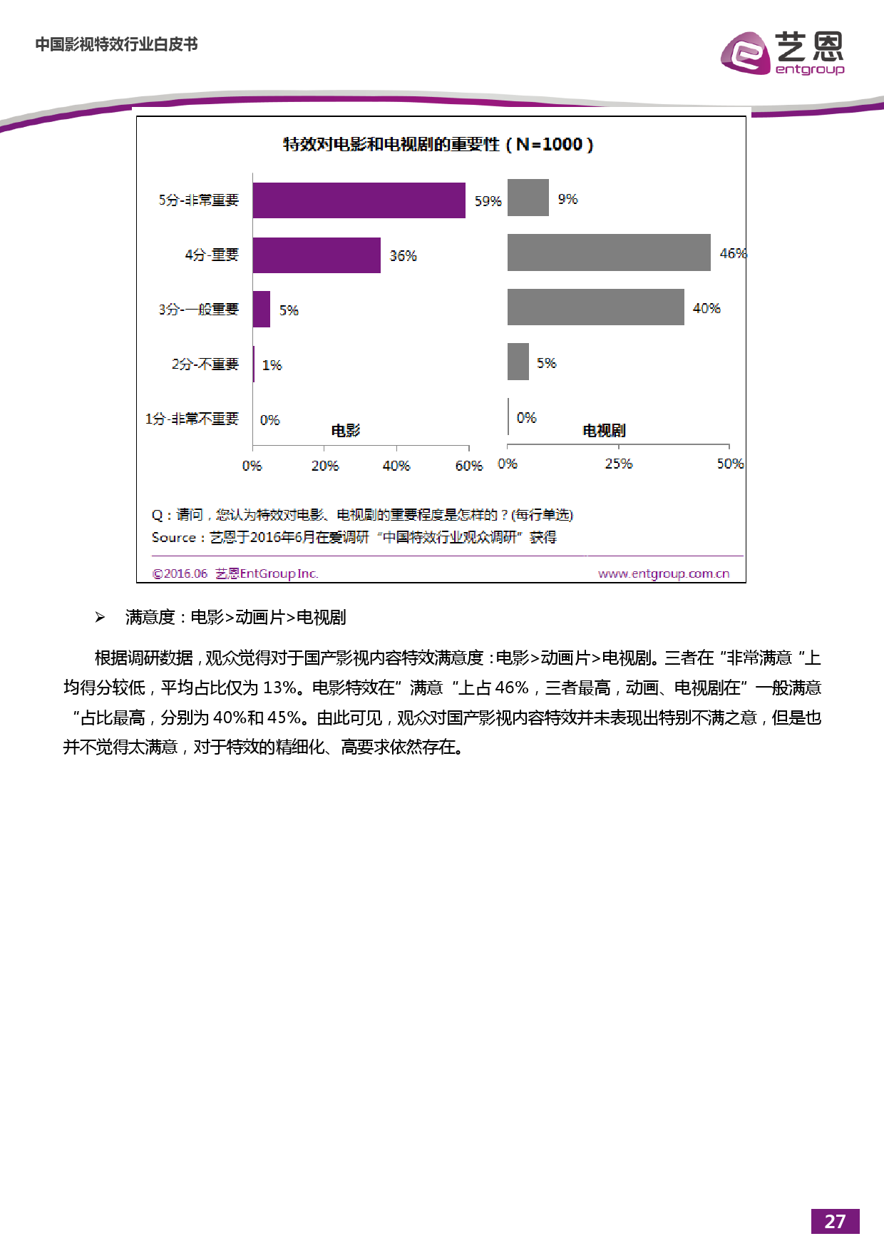 %e4%b8%ad%e5%9b%bd%e5%bd%b1%e8%a7%86%e7%89%b9%e6%95%88%e5%b8%82%e5%9c%ba%e7%a0%94%e7%a9%b6%e6%8a%a5%e5%91%8a_000028