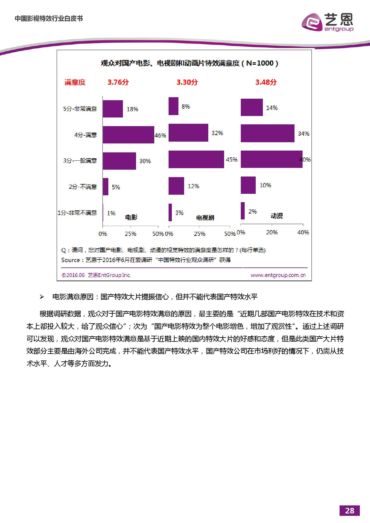 %e4%b8%ad%e5%9b%bd%e5%bd%b1%e8%a7%86%e7%89%b9%e6%95%88%e5%b8%82%e5%9c%ba%e7%a0%94%e7%a9%b6%e6%8a%a5%e5%91%8a_000029