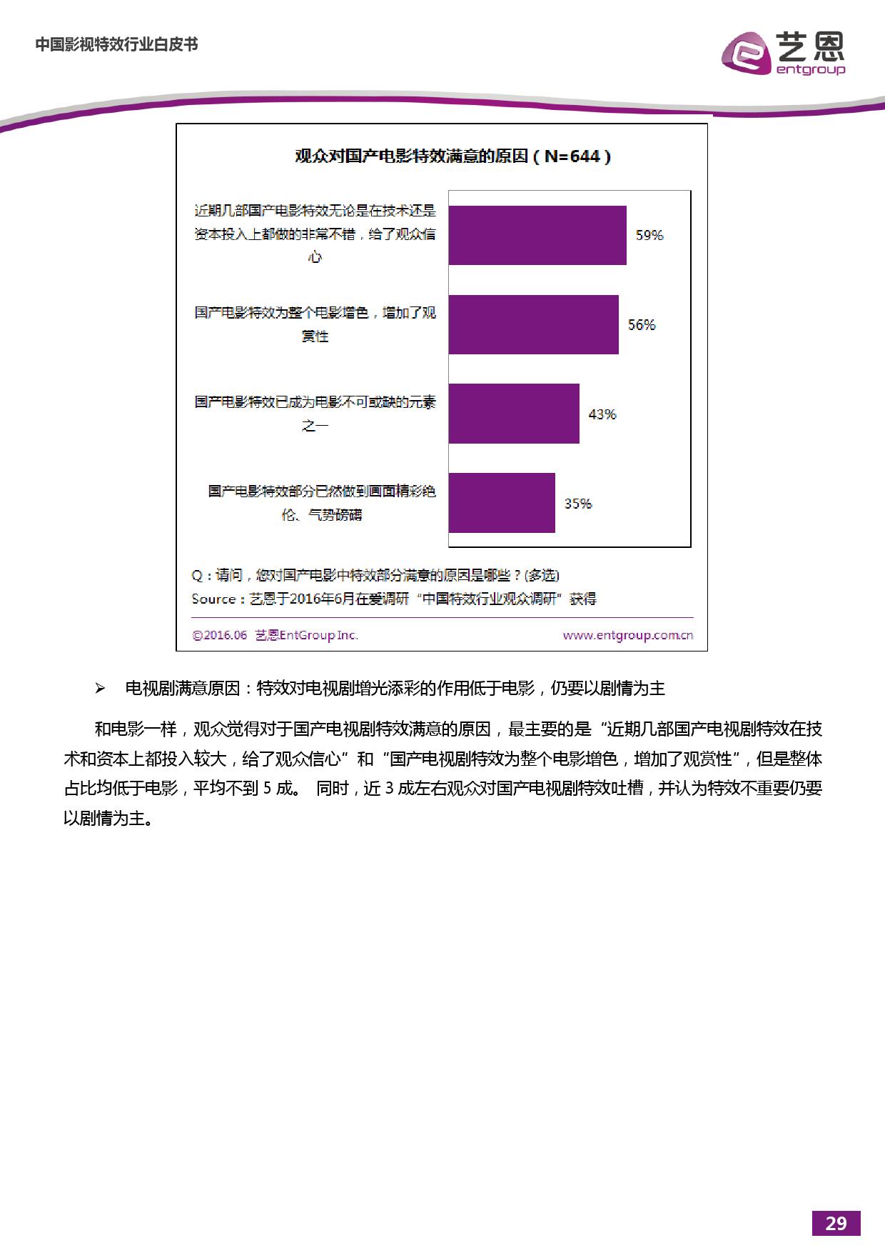 %e4%b8%ad%e5%9b%bd%e5%bd%b1%e8%a7%86%e7%89%b9%e6%95%88%e5%b8%82%e5%9c%ba%e7%a0%94%e7%a9%b6%e6%8a%a5%e5%91%8a_000030