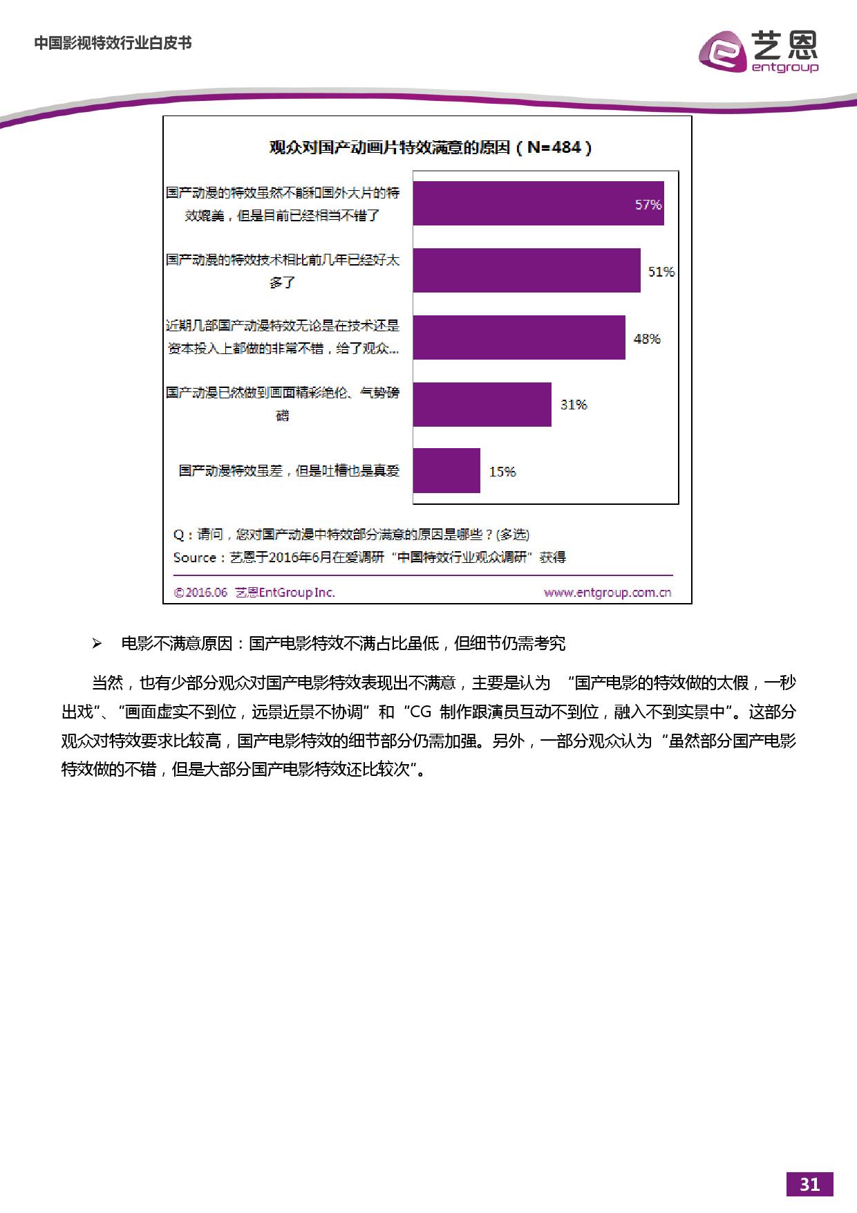 %e4%b8%ad%e5%9b%bd%e5%bd%b1%e8%a7%86%e7%89%b9%e6%95%88%e5%b8%82%e5%9c%ba%e7%a0%94%e7%a9%b6%e6%8a%a5%e5%91%8a_000032