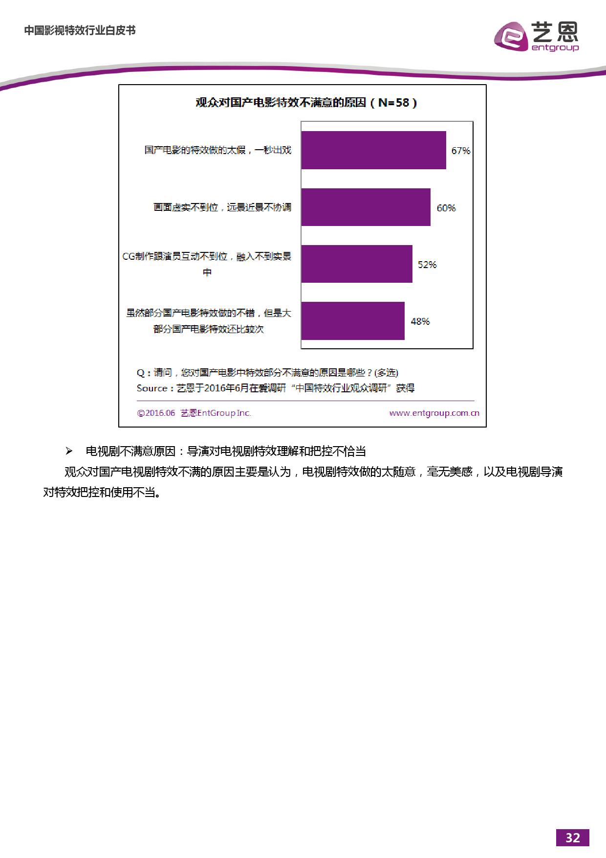 %e4%b8%ad%e5%9b%bd%e5%bd%b1%e8%a7%86%e7%89%b9%e6%95%88%e5%b8%82%e5%9c%ba%e7%a0%94%e7%a9%b6%e6%8a%a5%e5%91%8a_000033