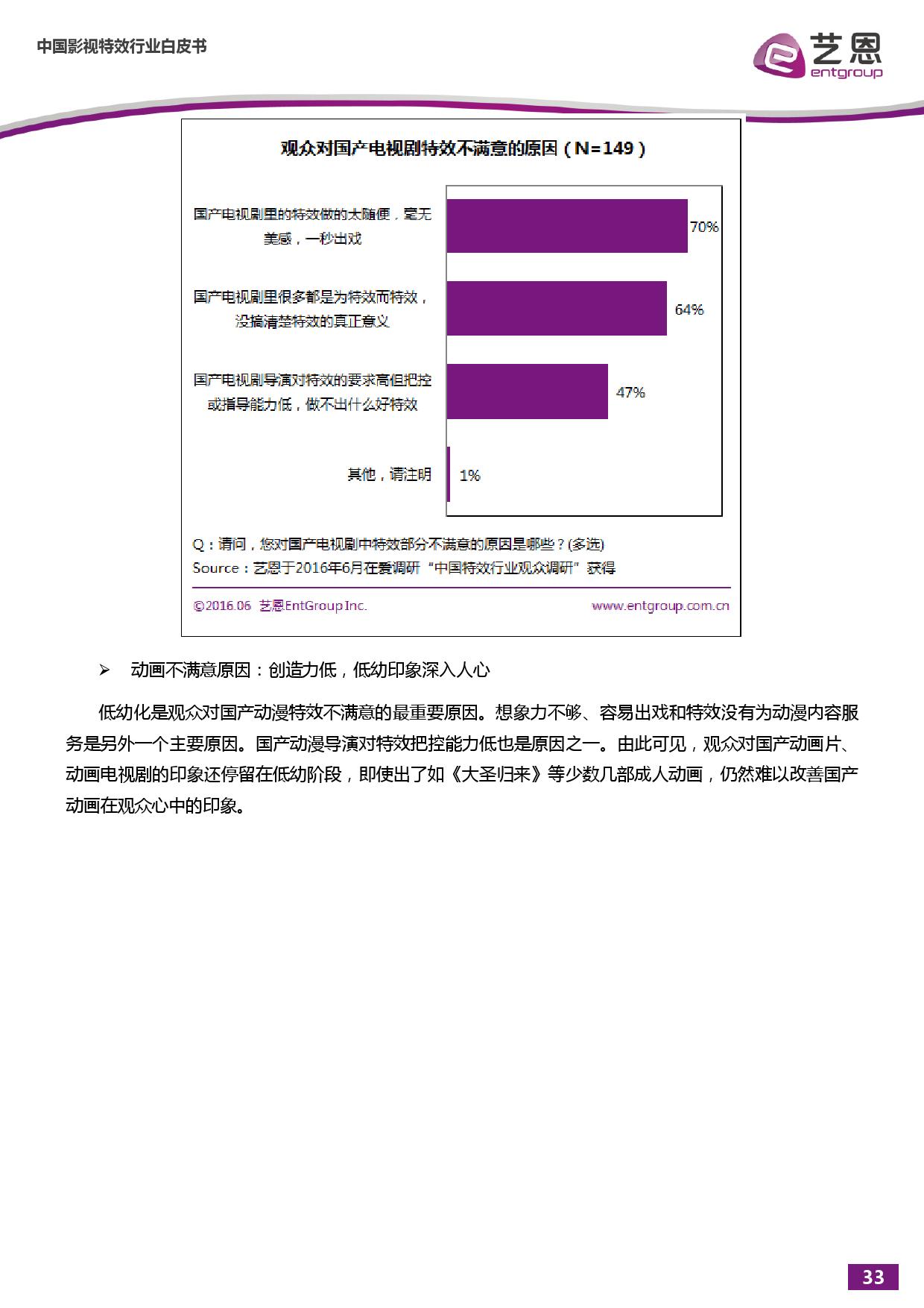 %e4%b8%ad%e5%9b%bd%e5%bd%b1%e8%a7%86%e7%89%b9%e6%95%88%e5%b8%82%e5%9c%ba%e7%a0%94%e7%a9%b6%e6%8a%a5%e5%91%8a_000034