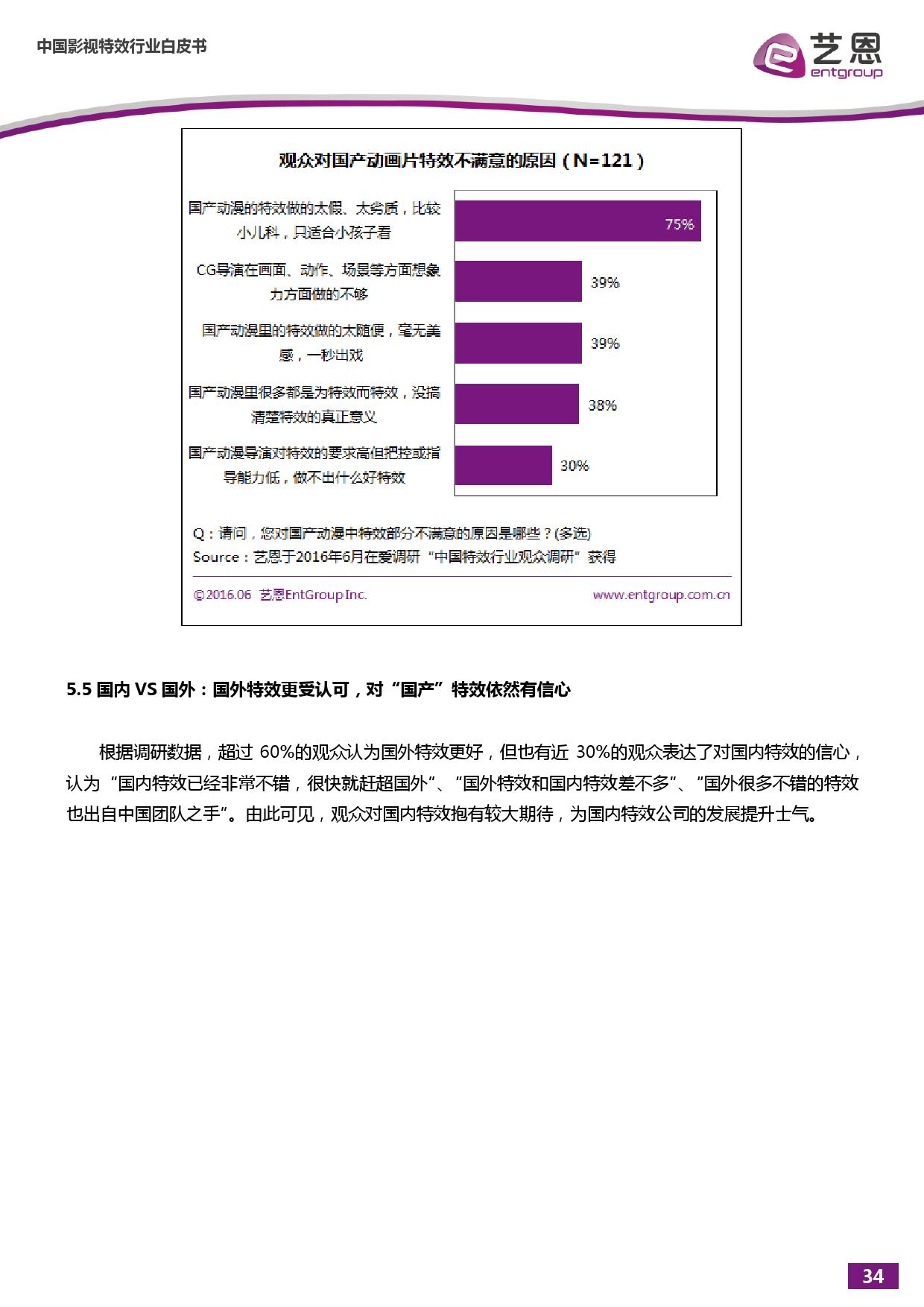 %e4%b8%ad%e5%9b%bd%e5%bd%b1%e8%a7%86%e7%89%b9%e6%95%88%e5%b8%82%e5%9c%ba%e7%a0%94%e7%a9%b6%e6%8a%a5%e5%91%8a_000035